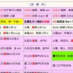 日本病院-妊婦検診③